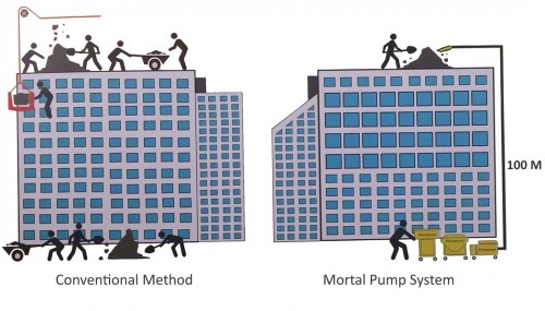 Mortar Pump vs Conventional